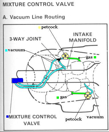 85 kawasaki ninja wiring diagram schematic viragotechforum com view topic    85    xv700 vacuum lines  viragotechforum com view topic    85    xv700 vacuum lines
