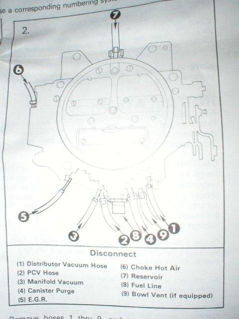 Quadrajet vacuum lines? - Third Generation F-Body Message Boards