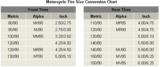 Kb Motorcycle Tire Size Conversion Chart Load Index